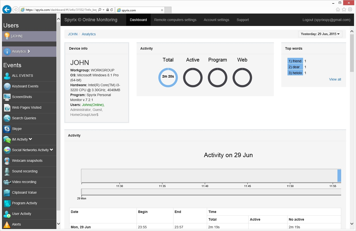 spyrix dashboard